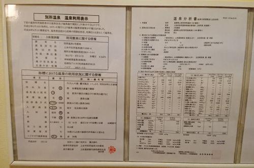 宿探しの参考に、上松屋の温泉成分表。